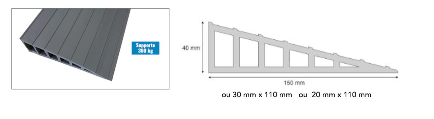 Dimensions de la petite rampe d'accès pour ERP